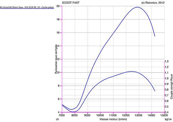 Airsal_80cc_Xtreme_D50B0.jpg.c3a801d7fba198ddc12d8ed39726760f.jpg