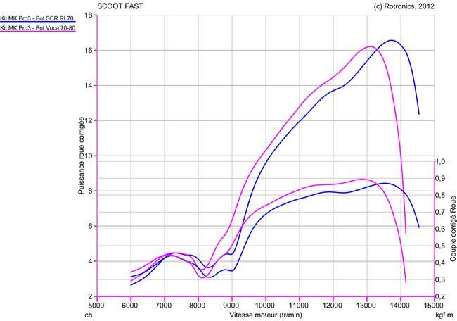 Metrakit_Pro_Race_70cc_D50B0.jpg.e18e69e325d1660aa91abe406d08580d.jpg